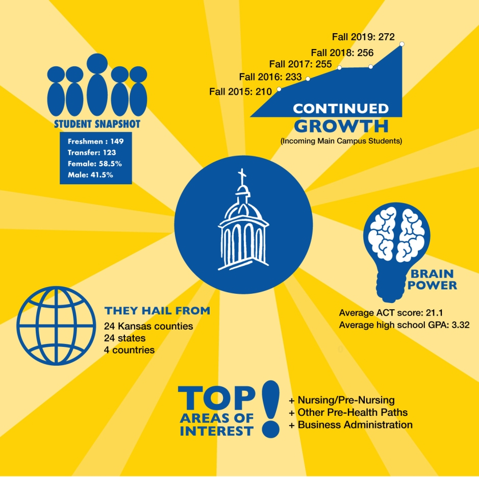 TomorrowsLeaders_InfoGraphic